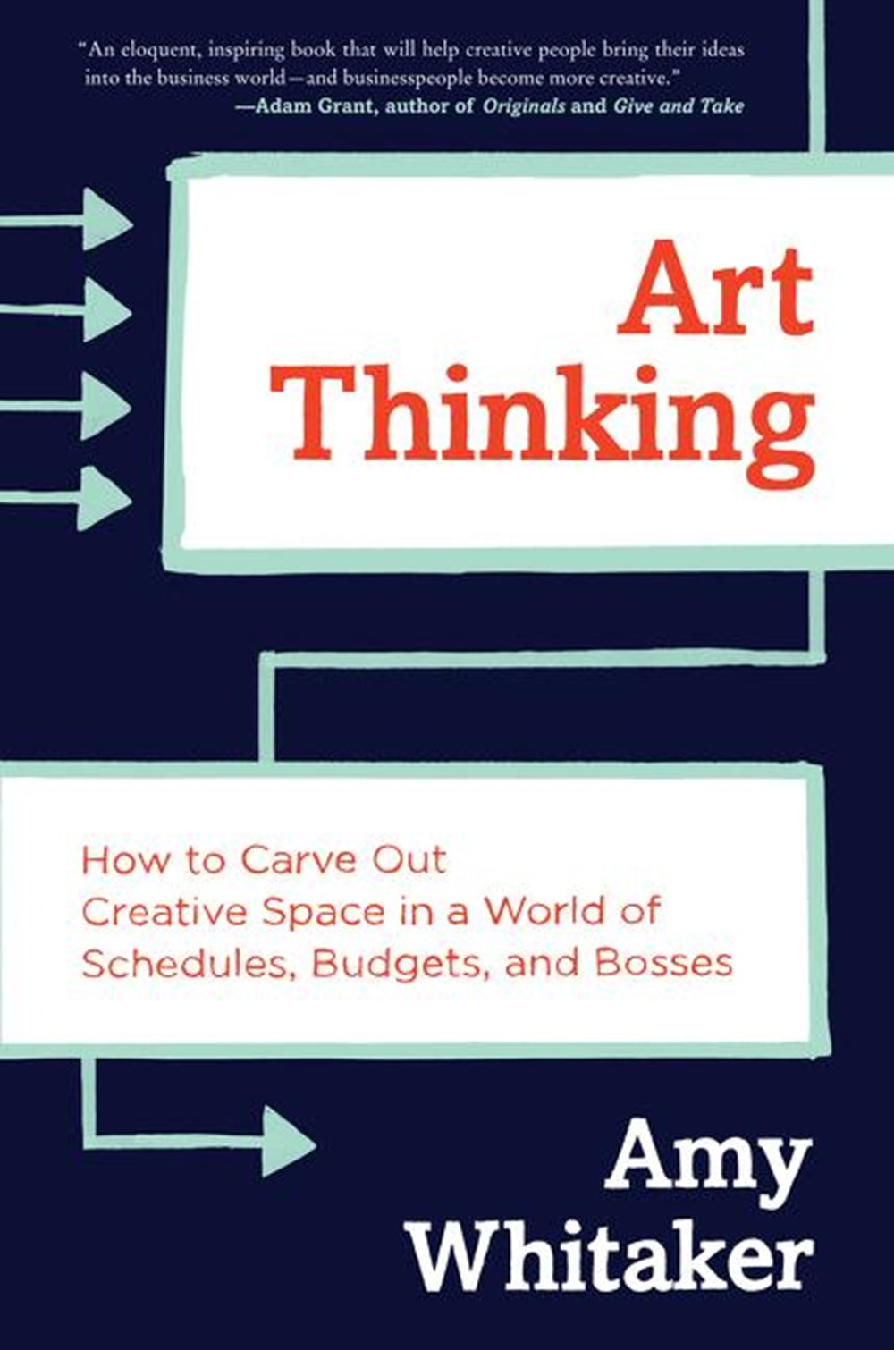 Art Thinking How to Carve Out Creative Space in a World of Schedules, Budgets, and Bosses