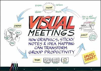 Visual Meetings: How Graphics, Sticky Notes & Idea Mapping Can Transform Group Productivity
