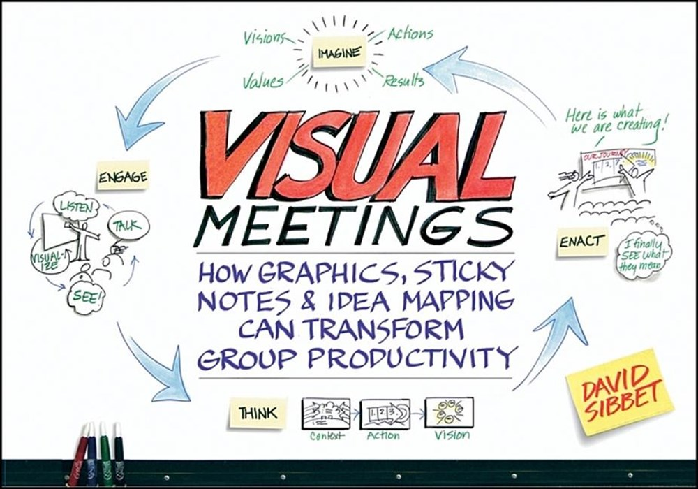 Visual Meetings How Graphics, Sticky Notes & Idea Mapping Can Transform Group Productivity
