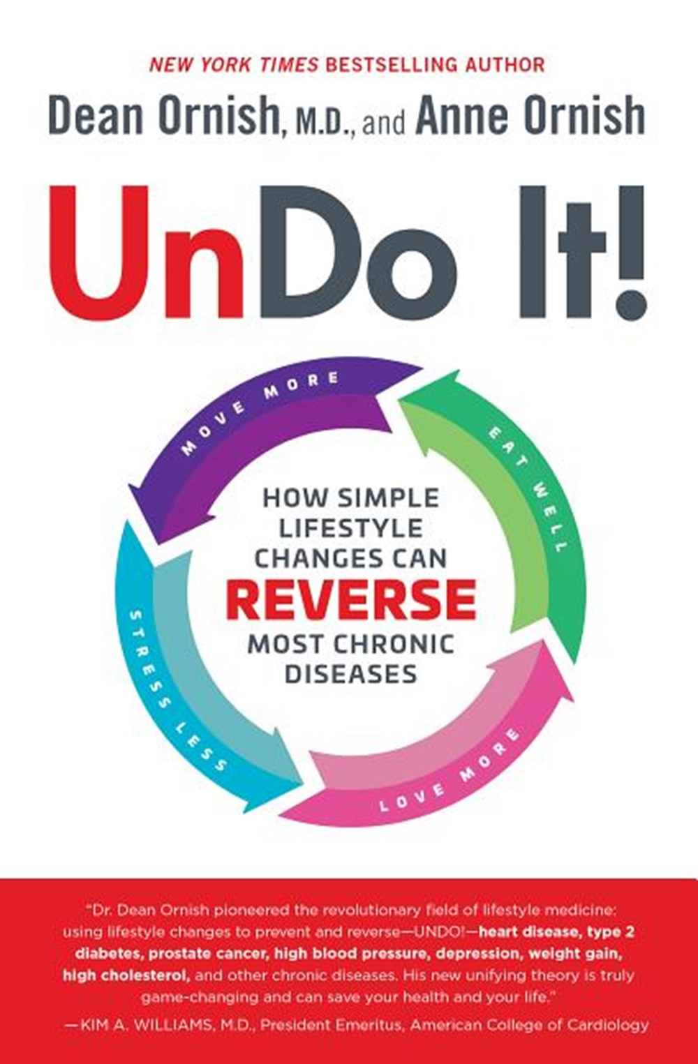 Undo It! How Simple Lifestyle Changes Can Reverse Most Chronic Diseases