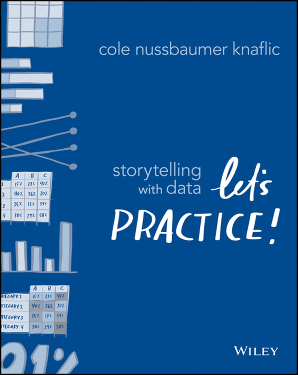 Storytelling with Data Let's Practice!