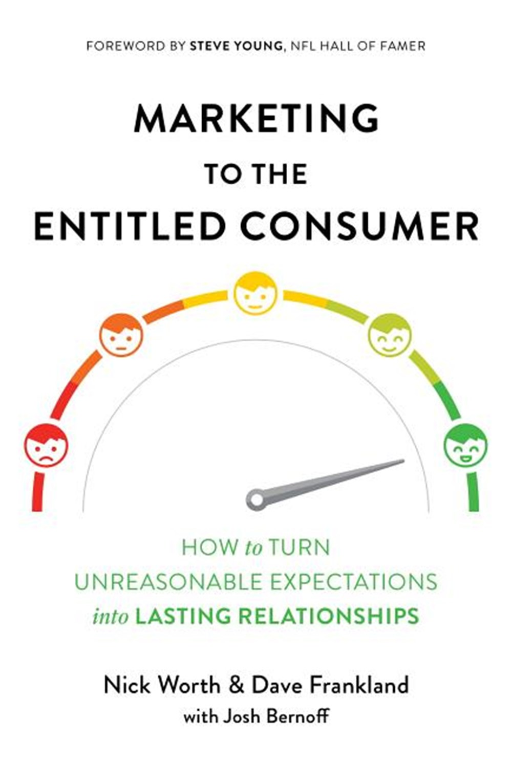 Marketing to the Entitled Consumer: How to Turn Unreasonable Expectations Into Lasting Relationships