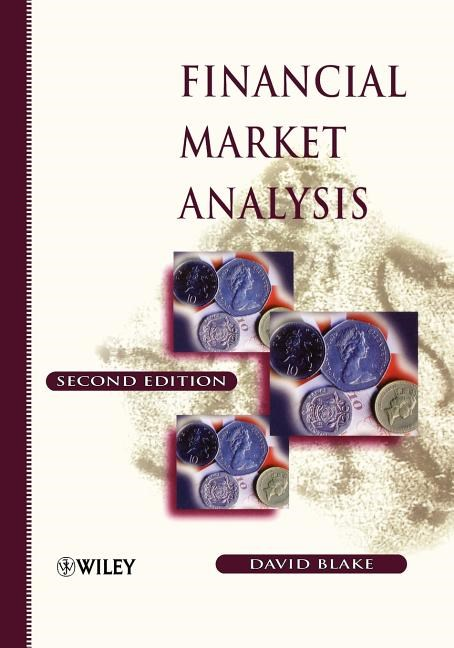 Financial Market Analysis (Revised)